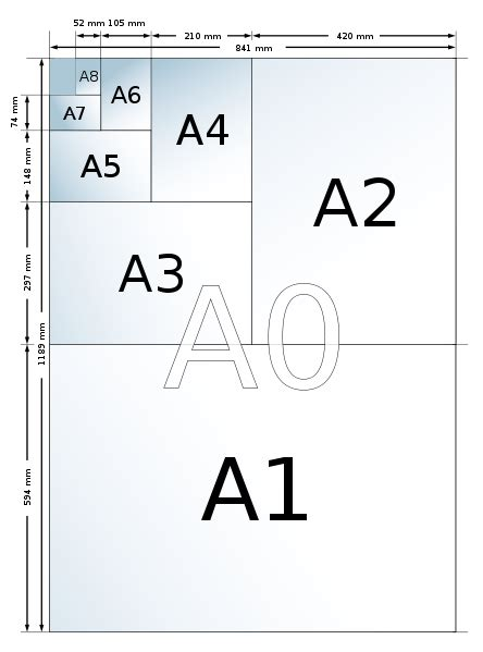 How To Make A3 Paper With A4 - a1 a2 a3 a4 learn about paper sizes if you d like to