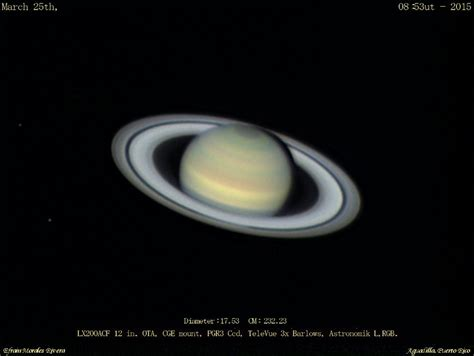 saturn in a guide to saturn through opposition 2015