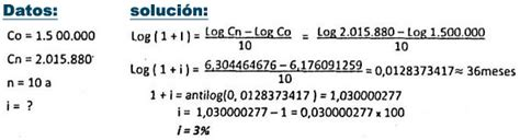 tasa de crecimiento anual compuesto wikipedia la c 225 lculo de la tasa de inter 233 s tasa nominal y tasa