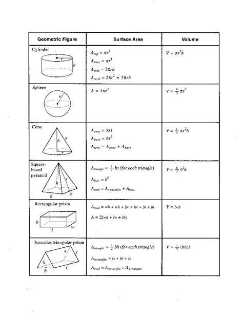 printable surface area formulas popista com math surface area and math formula sheet