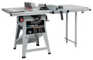 Delta Cabinet Saw Suggested Mods Or Addons For Delta 36 465 Contractor Saw
