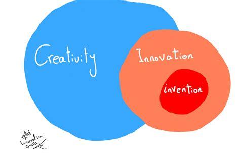 creativity and innovation innovation innovation guru