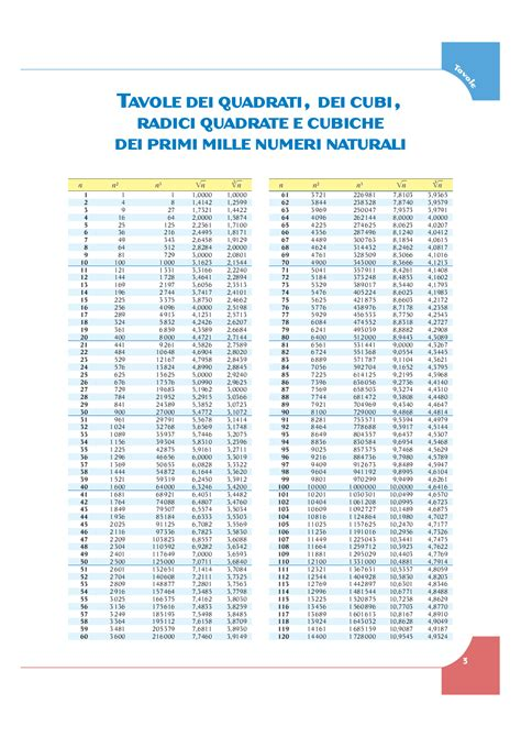 tavola numerica tavola numerica docsity