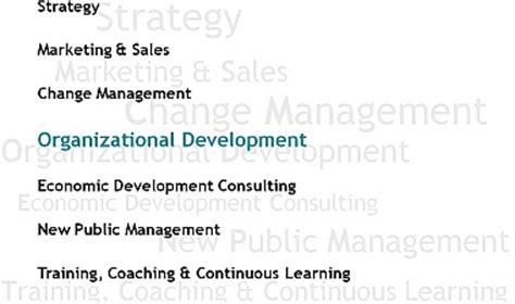 masters organizational development masters program organizational development masters programs