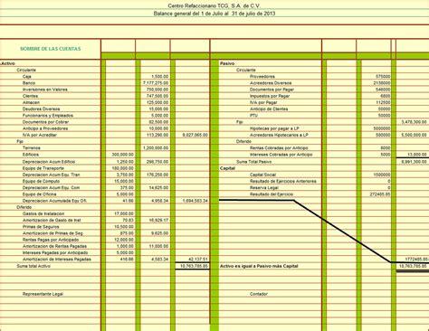 de balance general contabilidad hoja de balance general contabilidad