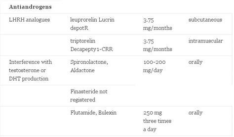 Cataflam Fast 50mg Obat diclofenac sodium 50 mg prospect