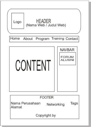 layout desain adalah catatan kosong