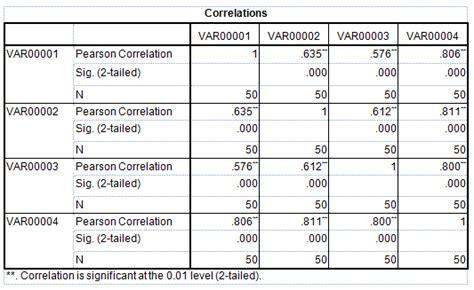 Analisis Data Penelitian Menggunakan Spss Jonathan Sarwono Offset jasa hitung statistik bimbingan statistik