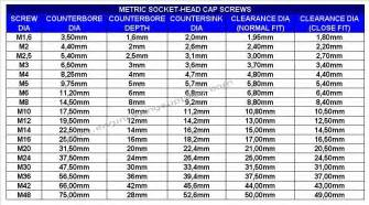 machine sizes metric standard to metric socket conversion chart images