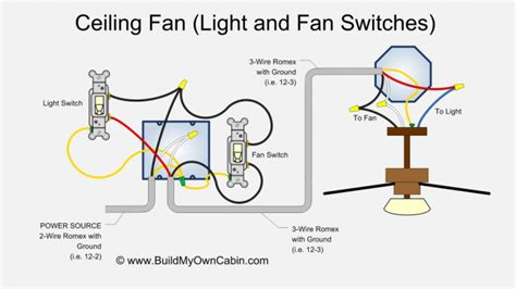 Wiring For A Ceiling Fan With Light Wiring Diagrams For Ceiling Fans Australia Jeffdoedesign