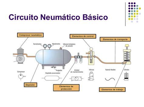cadena neumático moto aplicaciones neumaticas para la automatizacion de la