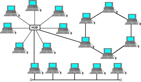 types of topology with diagram image gallery hybrid topology diagram