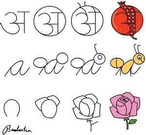 doodle means in malayalam ibrahim badusha aka the doodle dude