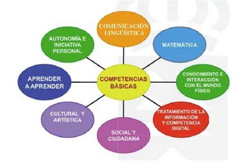 el desarrollo de competencias socioemocionales y su 1 4 competencias b 225 sicas competencias b 225 sicas en educaci 243 n