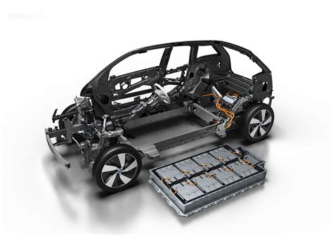 does a bmw i3 battery upgrade on an model make sense