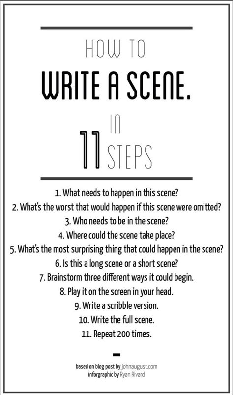 11 how to write an how to write a in 11 steps must get technical