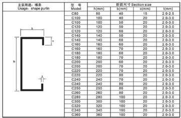 unit weight of aluminum section c型钢机 沧州明信机械科技有限公司