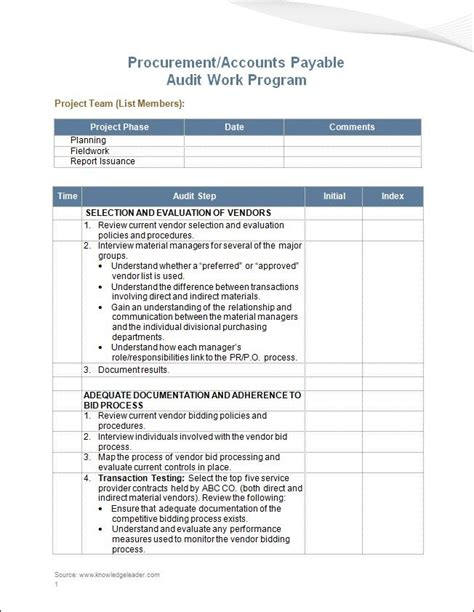 audit program template procurement accounts payable audit work program