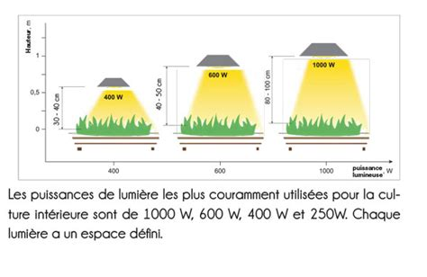 how to measure light in a room advices lighting culture indoor eu