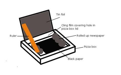 How To Make Paper Look Without Oven - build a solar oven