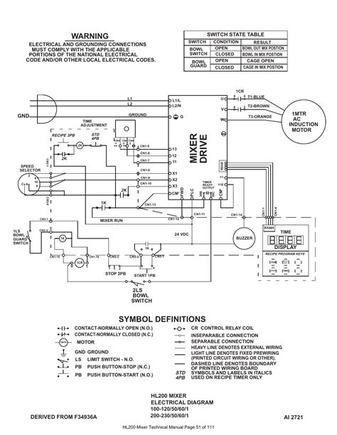 hobart lxi electrical wiring diagram schematic wiring