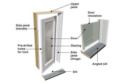 Adjusting Kitchen Cabinet Hinges by Doors Terminology And Standards Buyer S Guides Rona