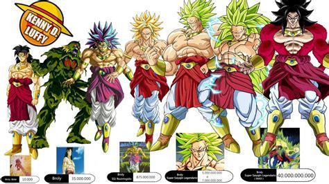 imagenes de goku legendario todos los niveles de poder de broly el legendario super