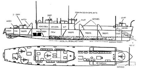 cargo craft wiring diagram engine diagram and wiring diagram