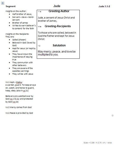 Bible Outline Chart Inductive Bible Study Template For Word Bible Study Precept Inductive Bible Study Template