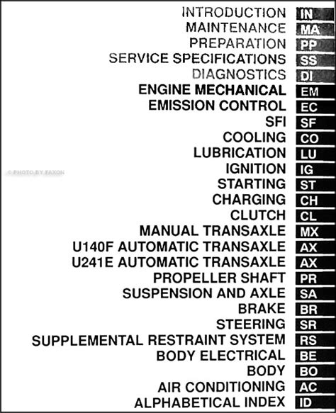 car owners manuals free downloads 2002 toyota rav4 free book repair manuals manual motor toyota manual download html autos weblog