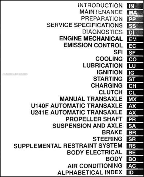 free auto repair manuals 2012 toyota rav4 engine control manual motor toyota manual download html autos weblog
