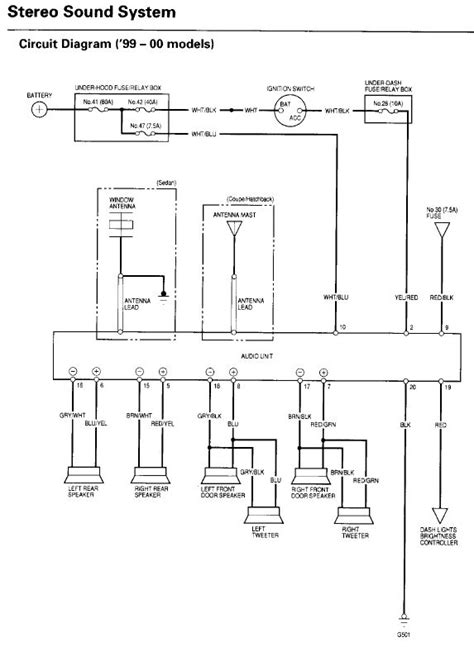 2004 ford expedition radio wiring diagram wiring diagram