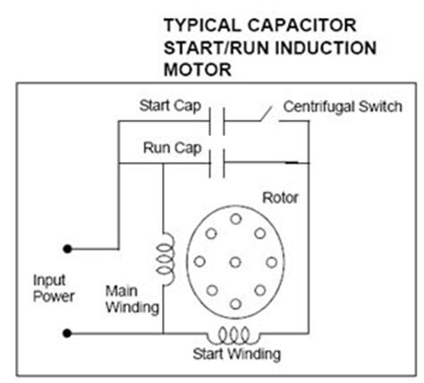ac motor run capacitor wiring cr4 thread capacitor start run wiring