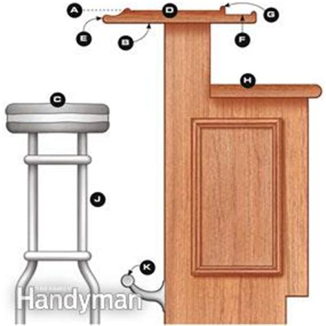 bar top dimensions standard how to build a bar family handyman
