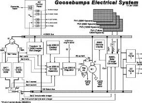 electrical system diagrams electrical free engine image for user manual