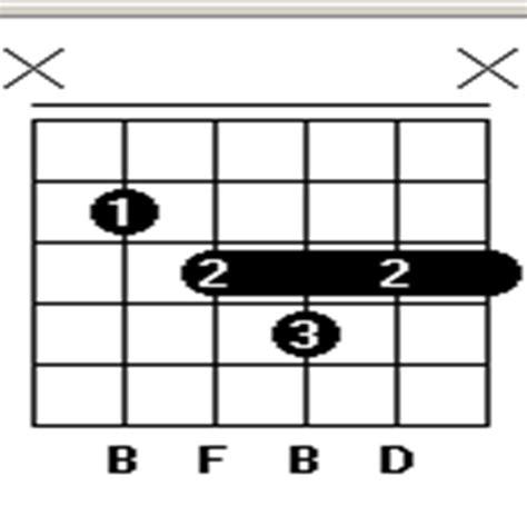 belajar kunci gitar judika tutorial gitar aku yang tersakiti judika chord gitar