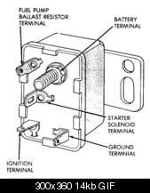 88 Yj Starter Relay Wiring Diagram Jeepforum Com
