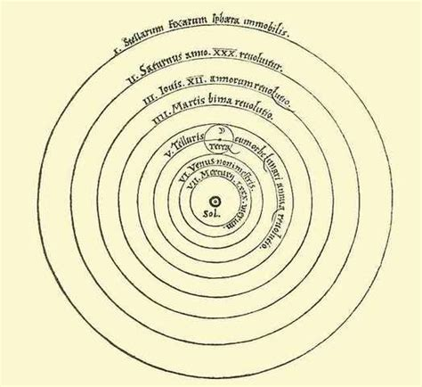 the heliocentric theory challenged the a brief timeline of european history timetoast timelines