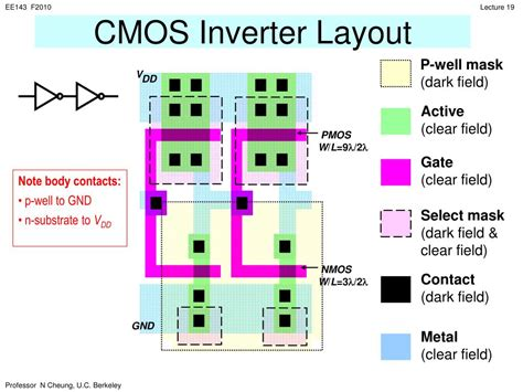 cmos layout design ppt ppt cmos inverter layout powerpoint presentation id 627828