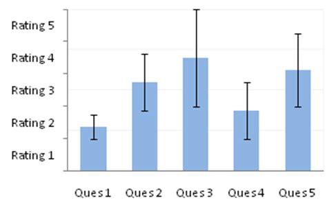 top marks bar charts text labels on a vertical column chart in excel peltier tech blog
