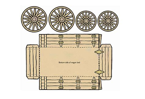 How To Make A Paper Wagon - pioneer covered wagon friend