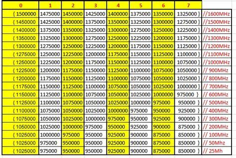 Kernel Abyss Ics Kernel V3 2 14 05 12