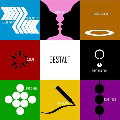 pattern matching the gestalt approach 58 best counseling infographics images on pinterest bill