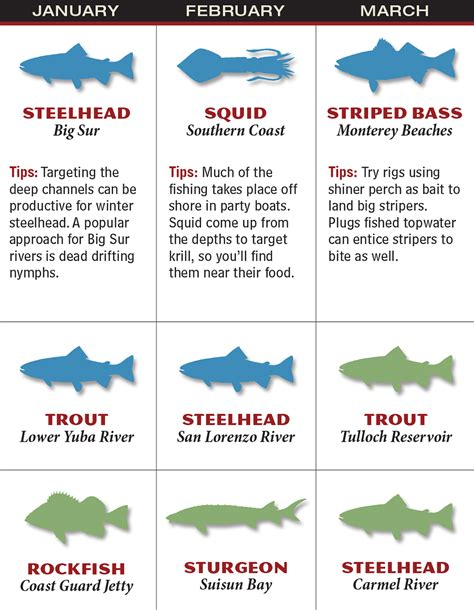 Fishing Calendar California 2016 Fishing Calendar Fish