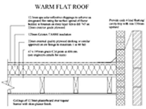 flat roof section drawing roof detail drawings