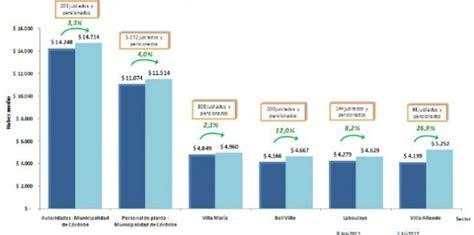 aumentos a jubilados y pensionados 2016 aumentos a pensionados y jubilados provinciales