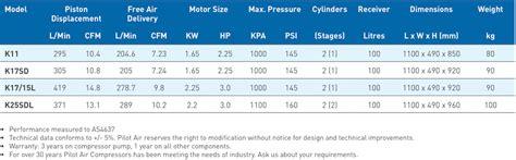volt reciprocating air compressors classic  series