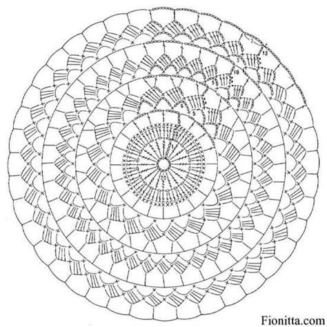 pattern türkçe ne demek m 225 s de 1000 im 225 genes sobre mandalas a crochet en pinterest