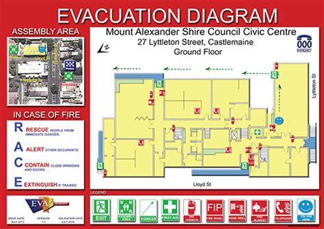 emergency evacuation diagram template evacuation diagram template nsw wiring diagrams