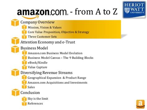 amazon business amazon business model